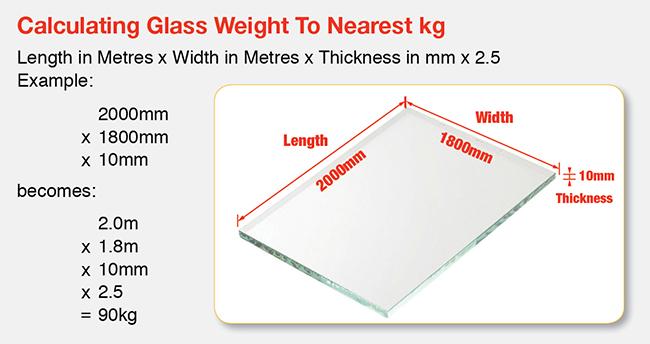 Glass weight calculator